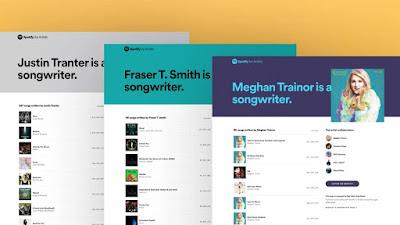 """O Spotify implementa suas novas páginas de compositor com listas de reprodução """"Escrito por"""""""