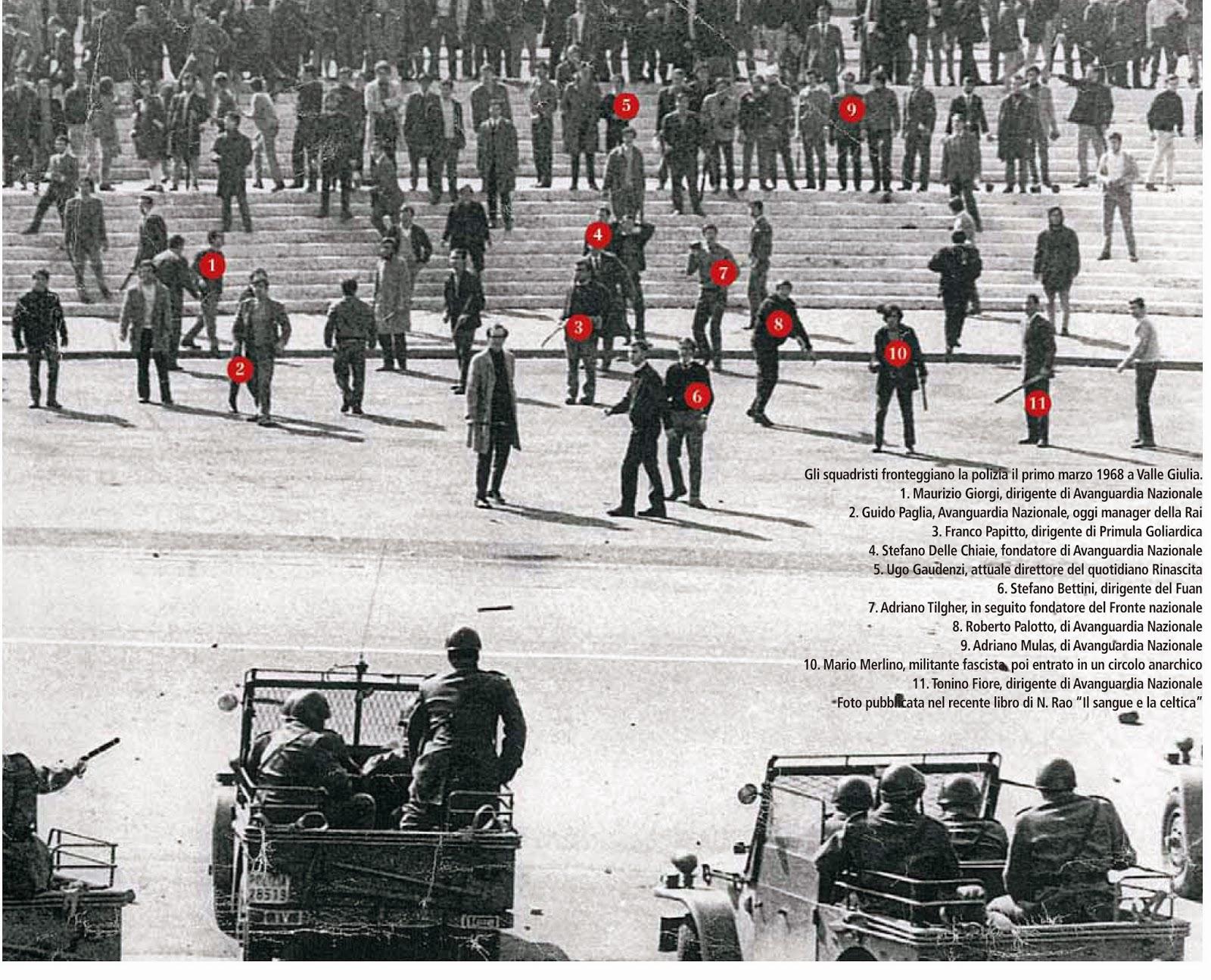 La battaglia di Valle Giulia vista da destra