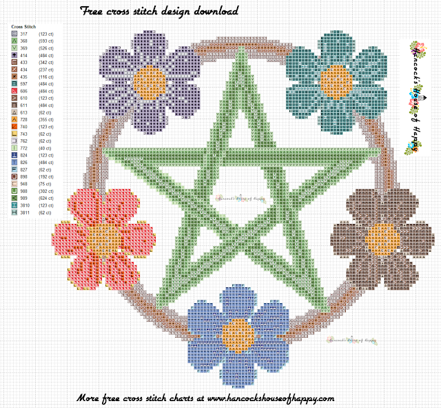 Free Pentagram Cross Stitch Pattern to Download, pentacle cross stitch pattern, free pentacle cross stitch, pentagram cross stitch pattern, magic cross stitch, magical cross stitch, mystical cross stitch, wicca cross stitch, wizard cross stitch, witch cross stitch, cross stitch funny, subversive cross stitch, cross stitch home, cross stitch design, diy cross stitch, adult cross stitch, cross stitch patterns, cross stitch funny subversive, modern cross stitch, cross stitch art, inappropriate cross stitch, modern cross stitch, cross stitch, free cross stitch, free cross stitch design, free cross stitch designs to download, free cross stitch patterns to download, downloadable free cross stitch patterns, darmowy wzór haftu krzyżykowego, フリークロスステッチパターン, grátis padrão de ponto cruz, gratuito design de ponto de cruz, motif de point de croix gratuit, gratis kruissteek patroon, gratis borduurpatronen kruissteek downloaden, вышивка крестом