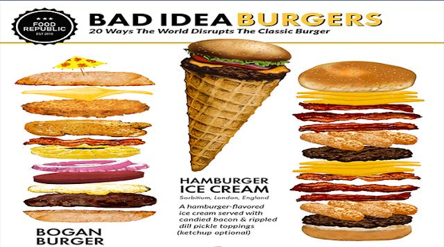 Bad Idea Burgers: 20 Ways The World Disrupts The Classic Burger