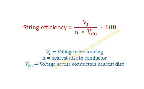 string-efficiency-formula