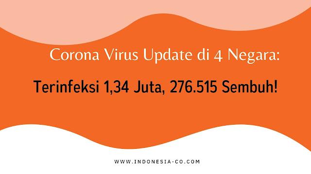 virus corona update