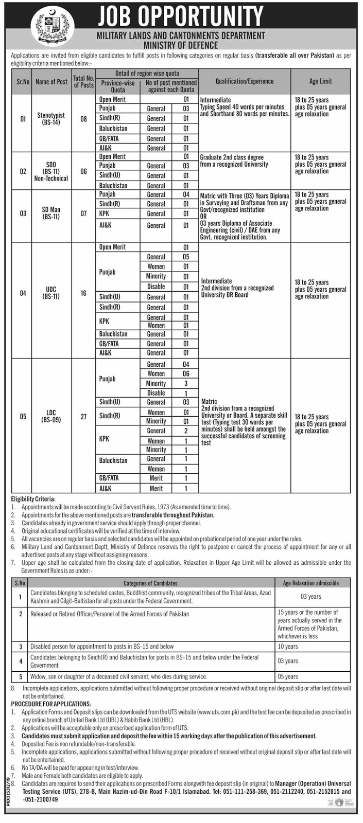military-lands-cantonment-department-jobs