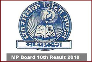 MP Board 10th Result 2018