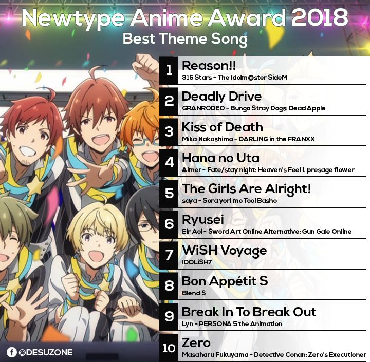 newtype 2018 best theme song