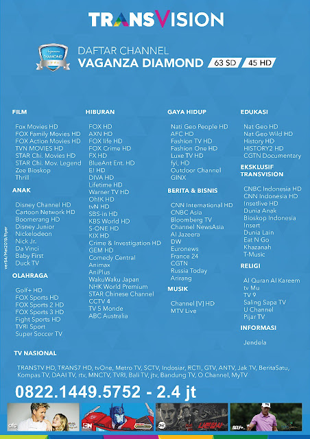 pasang transvision tv berlangganan transvision paket tv kabel dan internet termurah cara berlangganan transmedia info alamat kantor Transvision Denpasar