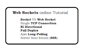 Web sockets online Tutorial - Page2