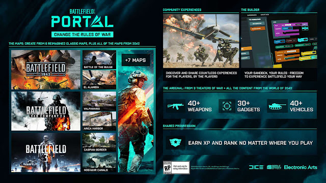 battlefield 2042 infographic first-person shooter game multiplayer mode only ea play live 2021 dice criterion games electronic arts pc ps4 playstation 5 xb1 xbox series x/s release date october 22 2021