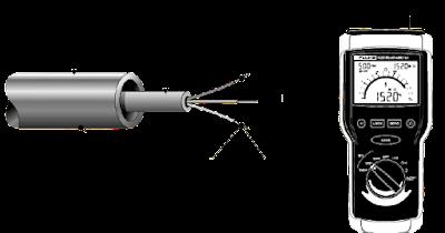 বৈদ্যুতিক স্থাপনার পরীক্ষাকরণ   Testing of Electrical Installation