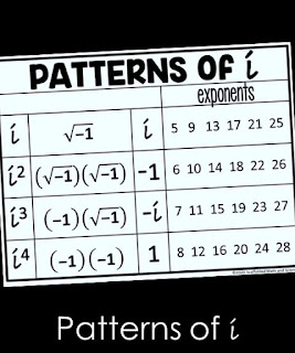 Complex Numbers | Patterns of i