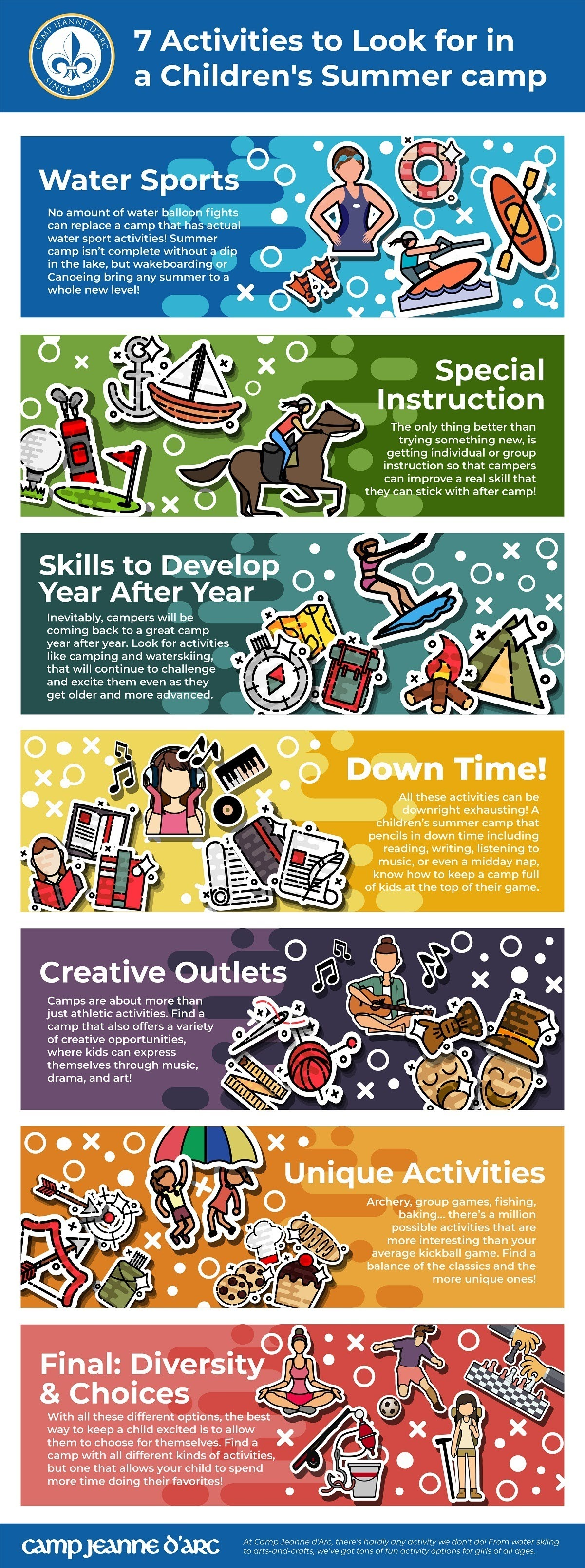 7 Activities to Look for in a Children's Summer Camp #infographic