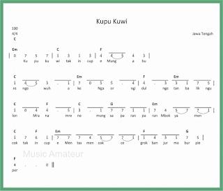 not angka lagu kupu kuwi lagu daerah jawa tengah