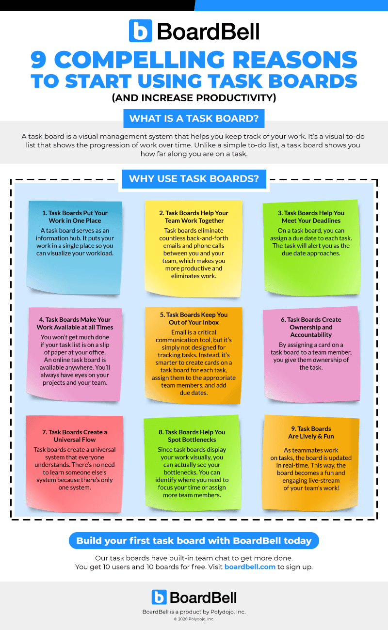 9 Compelling Reasons to Start Using Task Boards #infographic