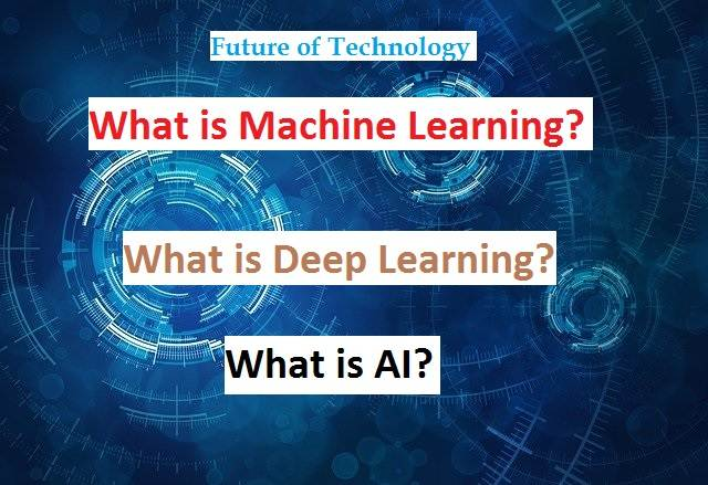 What is Machine Learning and AI? and What is Deep Learning?