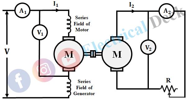 Field Test of DC Series Motor