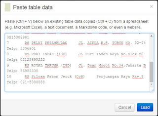 Cara membuat table kode html untuk artikel blog