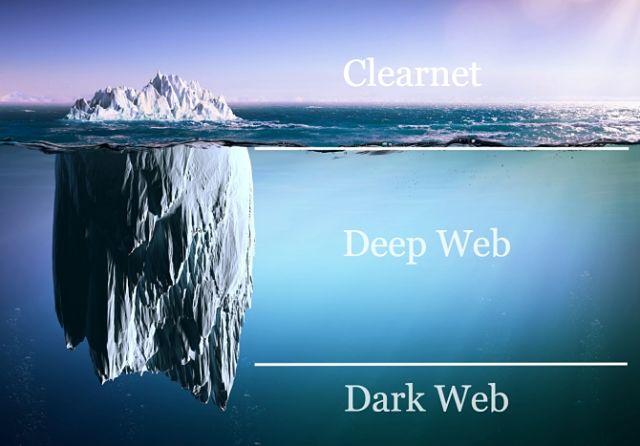 mitos y leyendas de la deep web