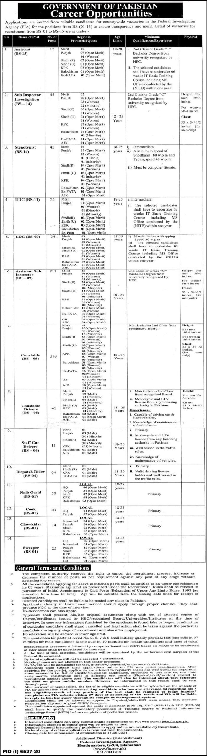 FIA Jobs 2021 For Sub Inspector
