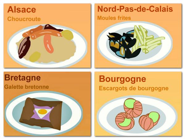 http://gastronomierestauration.blogspot.com.es/2014/12/specialites-de-la-gastronomie-francaise.html