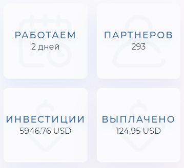 postul-trade.com обзор
