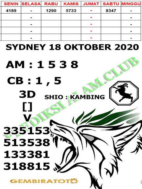 Kode syair Sydney Minggu 18 Oktober 2020 153