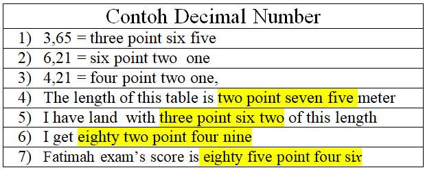 Contoh kalimat dengan Decimal Number