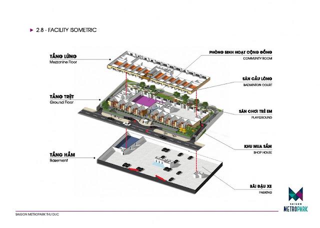 mat bang can ho saigon metropark