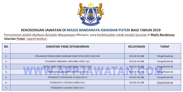 Majlis Bandaraya Iskandar Puteri