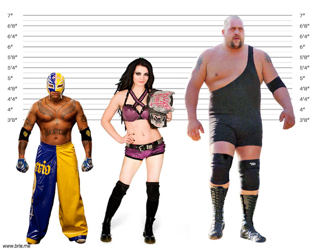 Paige height comparison with Rey Mysterio and Big Show