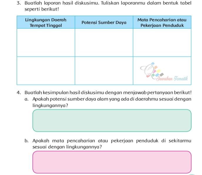 Kunci Jawaban Buku Siswa Kelas 4 Tema 6 Halaman 25, 26, 28 ...