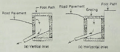Street inlets (Gullies)