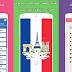 تعلم اللغة الفرنسية بسهولة & قواعد اللغة الفرنسية | تطبيق تعليم الفرنسية