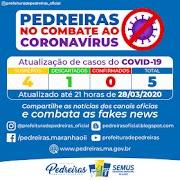 Primeiro resultado de exame de novo coronavirus dá negativo em Pedreiras