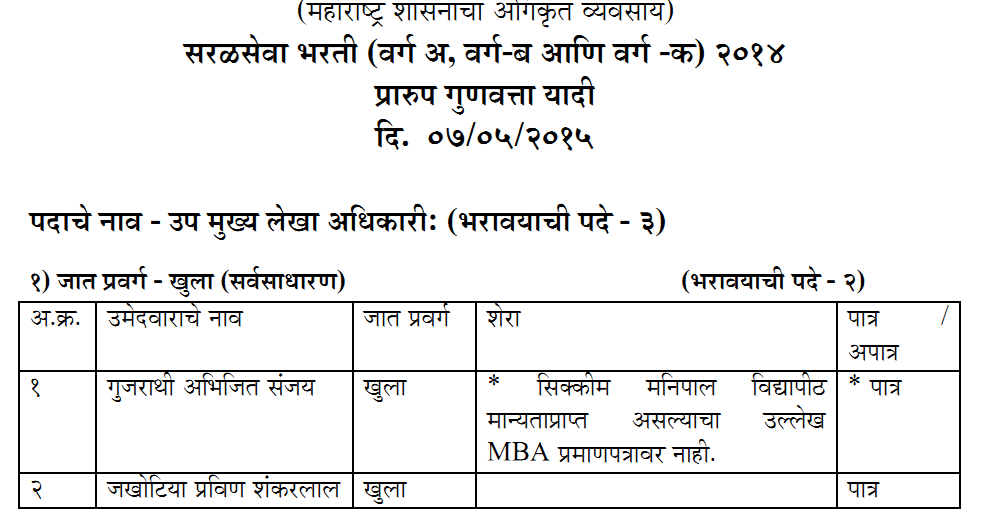 MIDC Recruitment 2014 Result Selection List