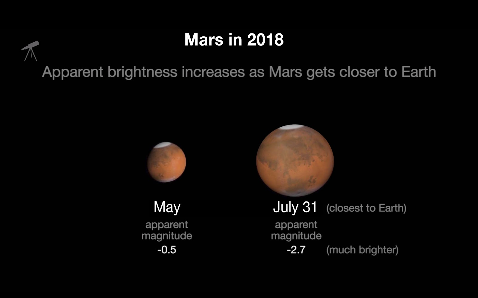 friends of nasa mars close approach to earth in 2018 nasa
