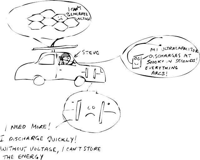 Sketchy Science: June 2013