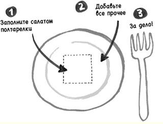 """""""Центральный парк"""" - это зелень/салат в центре тарелки))"""