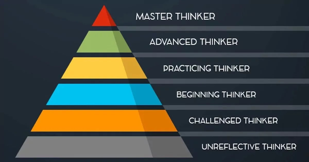 How Should We Think: The 6 Stages Of Critical Thinking
