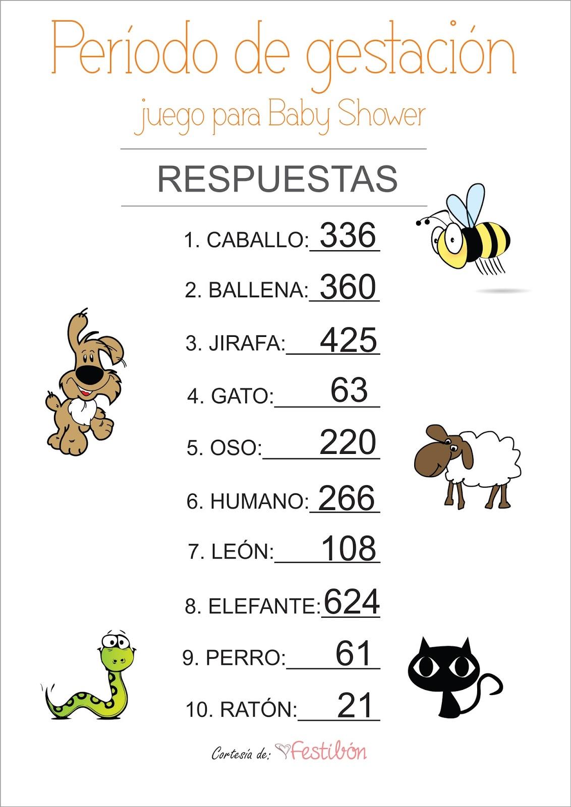 Periodo De Gestacion De Los Animales Juegos De Baby Shower