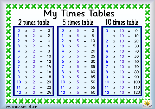 Number Names Worksheets multiplication table by 4 : Number Names Worksheets : 3 and 4 times table worksheet ~ Free ...