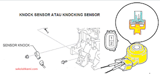 fungsi knock sensor