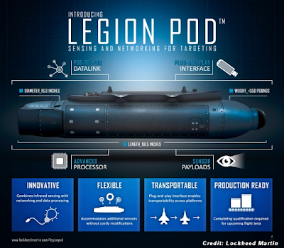 IRST21 Legion Pod By Lockheed Martin
