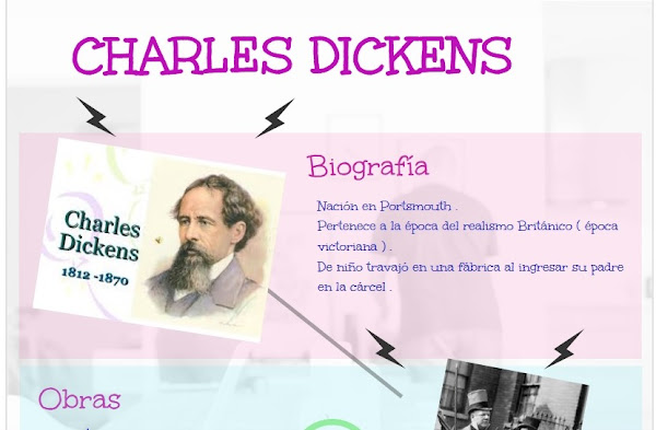 https://infograph.venngage.com/p/254950/charles-dickens