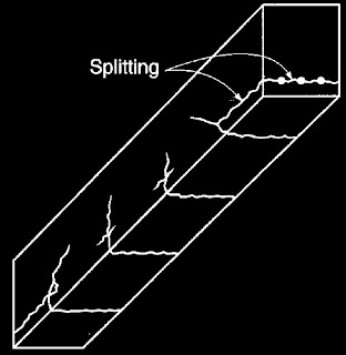 Concrete cracking in vertical plane and in horizontally along the plane of reinforcing bars