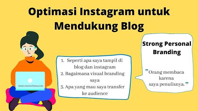 optimasi instagram untuk mendukung blog