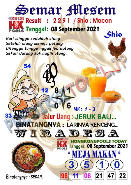 Syair Semar Mesem HK Rabu 08-Sep-2021