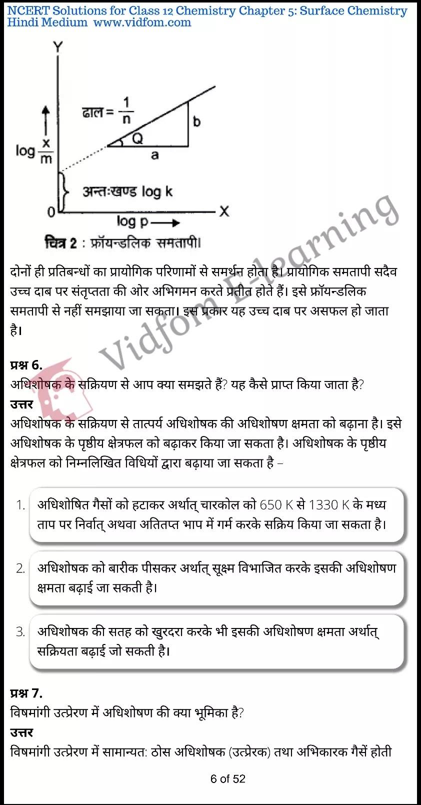 class 12 chemistry chapter 5 light hindi medium 6