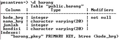 Kelas Informatika - Struktur Tabel Barang
