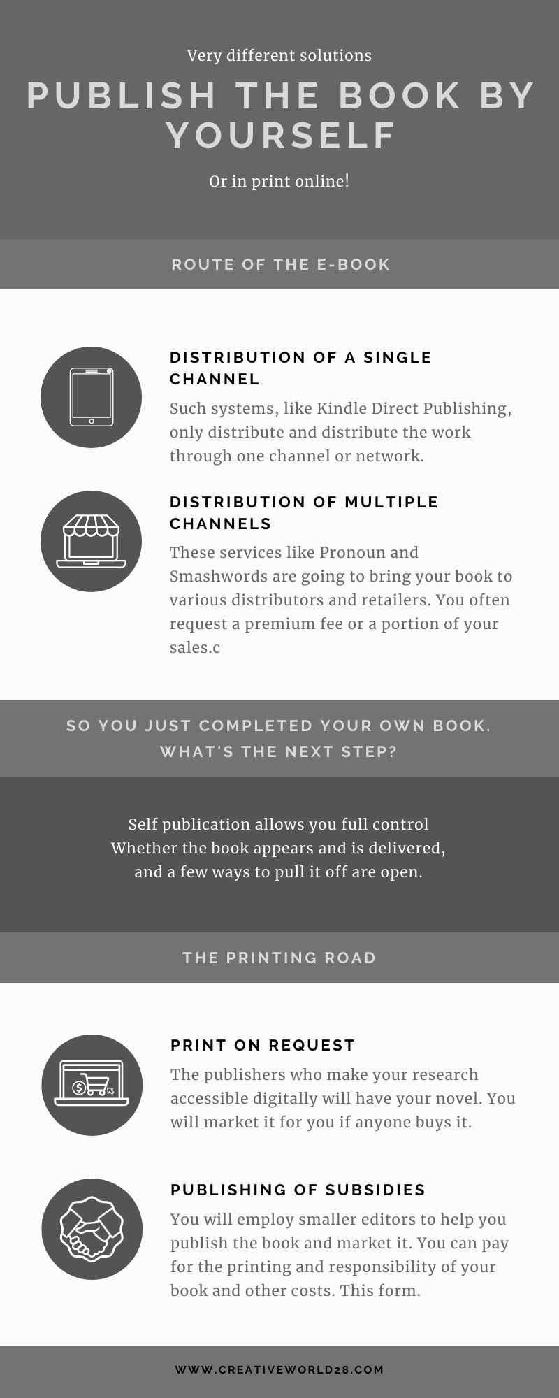 Publish the Book by Yourself #infographic