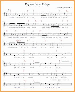 not balok lagu rayuan pulau kelapa lagu wajib